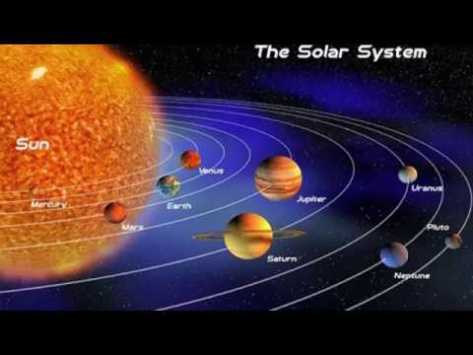 Earth Orbit SOLAR SYSTEM